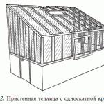 Делаем самодельную поликарбонатную теплицу