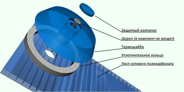 Используем термошайбу для монтажа