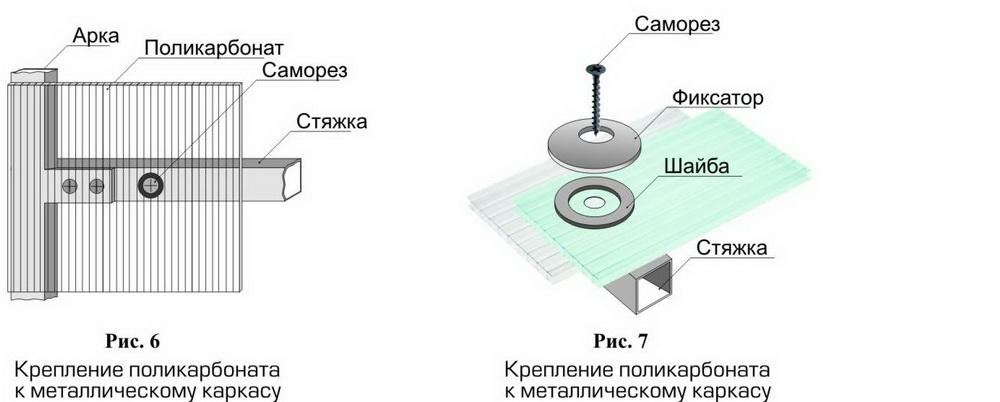 Схема крепления листов полимера к каркасу