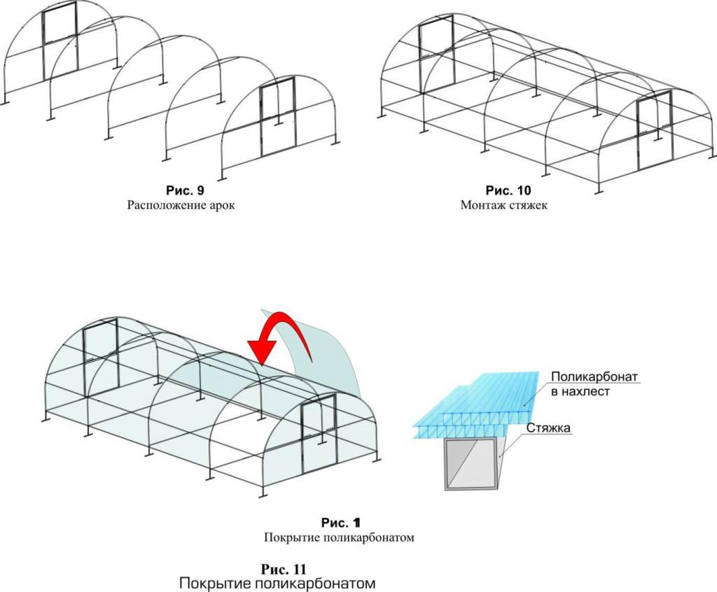 Схема укладки полимера на теплицу