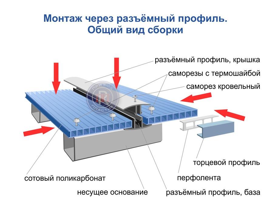Схема крепления поликарбоната к навесу