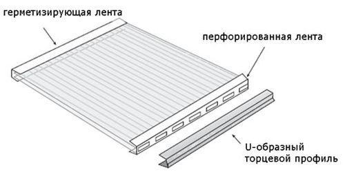 Перфорированная лента защитит от попадания влаги