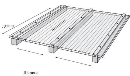 Стыковка листов полимера на крыше