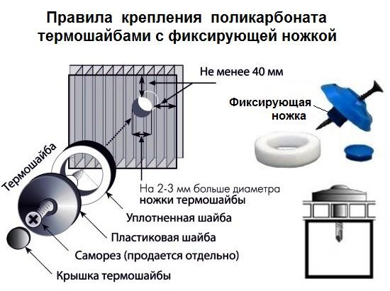 Используем термошайбы для монтажа