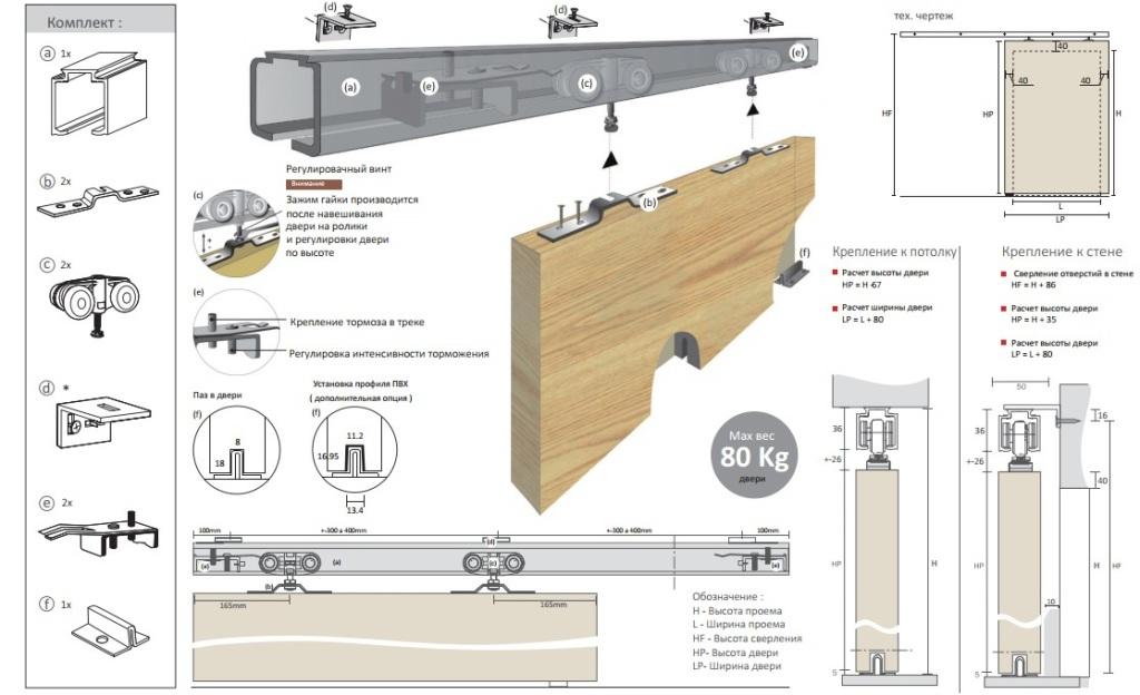 электрическая схема раздвижных дверей