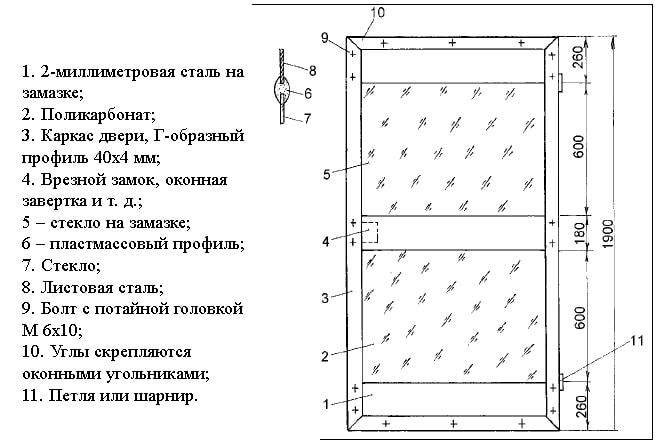 Раздвижные двери своими руками из поликарбоната 59