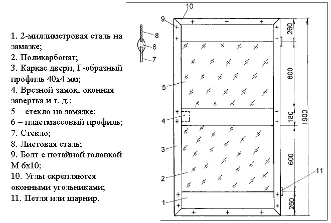 Чертеж навесной двери из поликарбоната